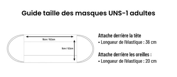 guide taille masques tissus adultes categorie UNS 1